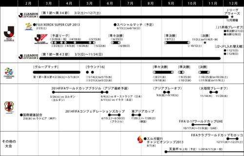 2013年のJリーグ年間日程概要