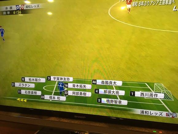 ACL 2015 グループG 第1節 水原ワールドカップスタジアム アウェー 水原三星ブルーウィングス戦 by 日テレG+