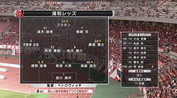 2015 Jリーグ 2ndステージ 第6節 デンカビッグスワンスタジアム アウェー アルビレックス新潟戦