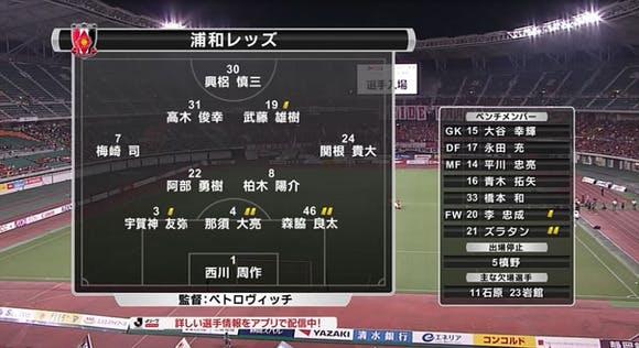 2015 Jリーグ 2ndステージ 第11節 エコパスタジアム アウェー 清水エスパルス戦