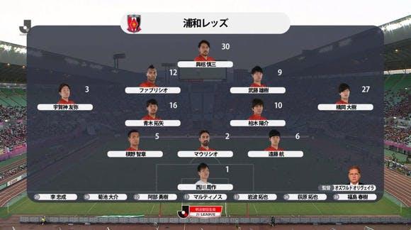 2018 Jリーグ 第17節 ヤンマースタジアム長居 アウェー セレッソ大阪戦