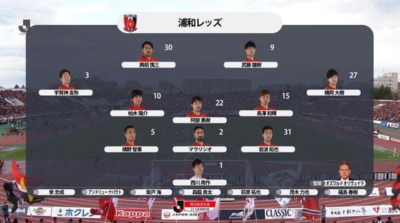 2018 Jリーグ 第32節 札幌厚別公園競技場 アウェー 北海道コンサドーレ札幌戦