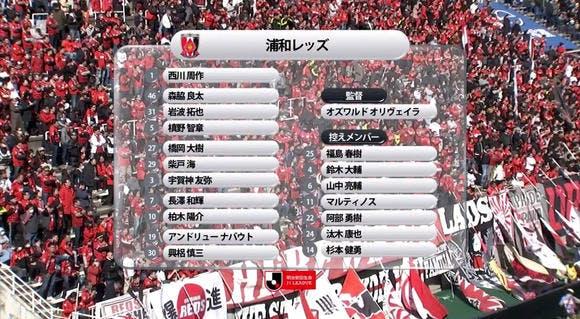 2019 Jリーグ 第3節 サンプロ アルウィン アウェー 松本山雅FC戦 - DAZN