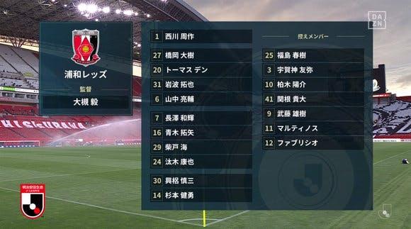 2020 Jリーグ 第2節 埼玉スタジアム2002 横浜F・マリノス戦