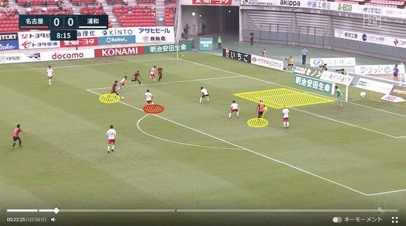 2020 Jリーグ 第9節 豊田スタジアム アウェー 名古屋グランパス戦 浦和 1失点目の流れ(2)