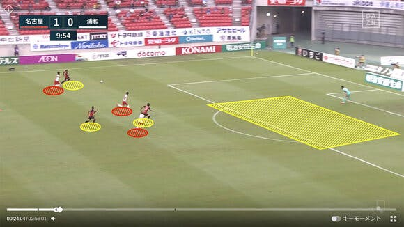 2020 Jリーグ 第9節 豊田スタジアム アウェー 名古屋グランパス戦 浦和 2失点目の流れ(3)